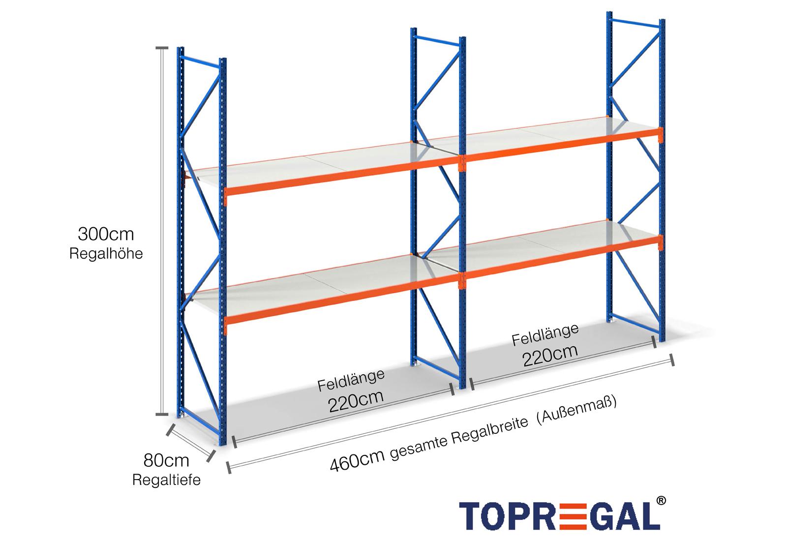 4 6m lagerregal 300cm hoch 80cm tief mit 2 ebenen inkl for Gartenteich 80 cm tief