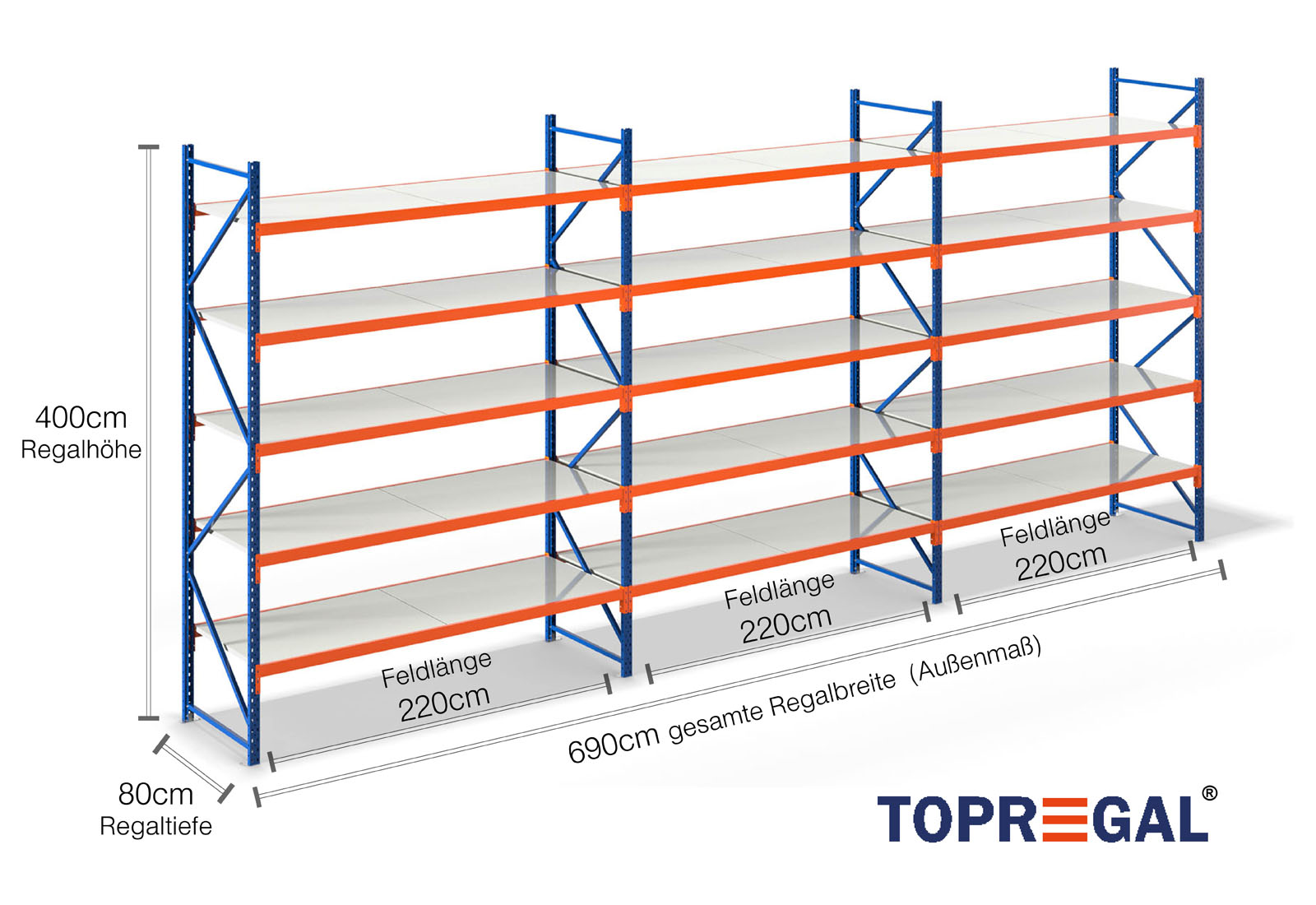 6 9m lagerregal 400cm hoch 80cm tief mit 5 ebenen inkl stahlb den. Black Bedroom Furniture Sets. Home Design Ideas