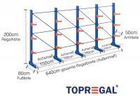 6,4m Kragarmregal 200cm hoch einseitig mit 3 Kragarmebenen 50cm tief