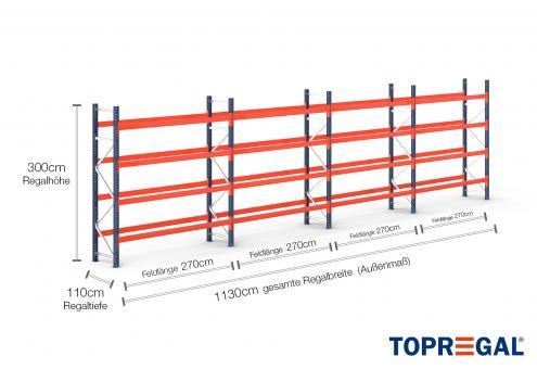 11,3m Palettenregal (Typ: PR9000) 3m hoch / 110cm tief mit 4 Ebenen für 60 Europal.