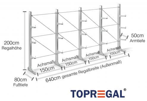 6,4m Kragarmregal (Typ:KR3000 Feuerverzinkt) 2m hoch einseitig mit 3 Ebenen 50cm tief