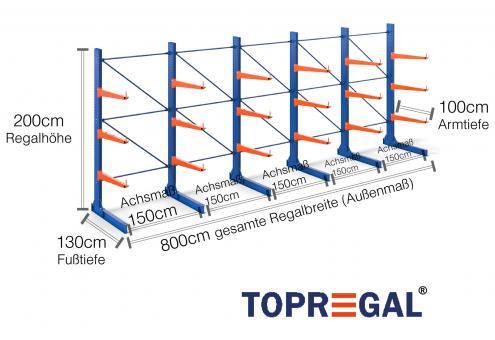 8m Kragarmregal (Typ:KR3000 Lackiert) 2m hoch einseitig mit 3 Ebenen 100cm tief