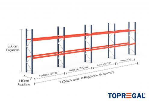 11,3m Palettenregal (Typ: PR9000) 3m hoch / 110cm tief mit 2 Ebenen für 36 Europal.