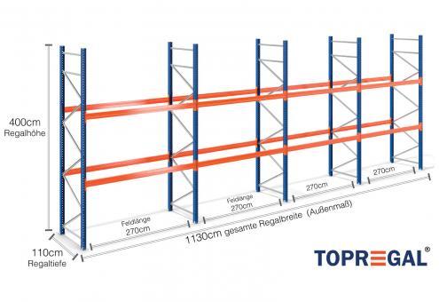 11,3m Palettenregale 4m hoch mit 2 Ebenen für 36 Europal.
