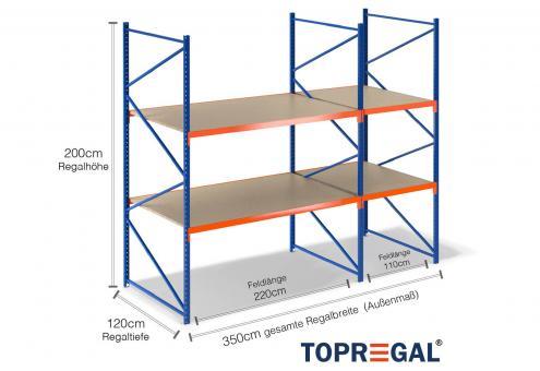 3,5m Lagerregal 200cm hoch / 120cm tief mit 2 Ebenen inkl. Holzböden