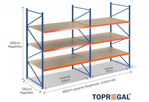 4,6m Lagerregal 300cm hoch / 120cm tief mit 3 Ebenen inkl. Holzböden