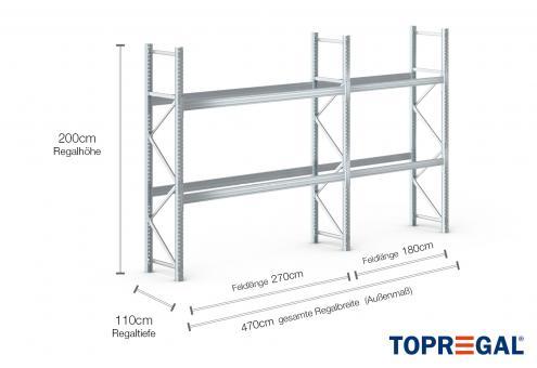 4,7m Palettenregal (Typ: PR9000F) 2m hoch / 110cm tief mit 2 Ebenen für 15 Europal (feuerverzinkt)