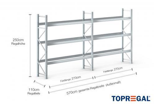 5,7m Palettenregal (Typ: PR9000F) 2,5m hoch / 110cm tief mit 3 Ebenen für 24 Europal (feuerverzinkt)