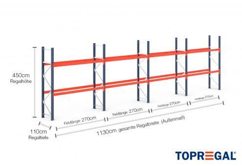 11,3m Palettenregal (Typ: PR9000) 4,5m hoch / 110cm tief mit 2 Ebenen für 36 Europal.