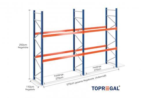5,7m Palettenregal (Typ: PR9000) 2,5m hoch / 110cm tief mit 2 Ebenen für 18 Europal.