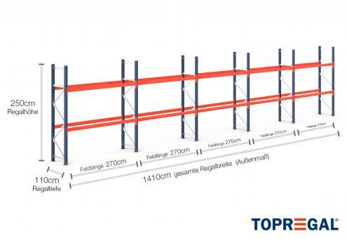 14,1m Palettenregal (Typ: PR9000) 2,5m hoch / 110cm tief mit 2 Ebenen für 45 Europal.