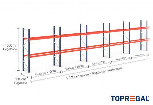 22,4m Palettenregal (Typ: PR9000) 4,5m hoch / 110cm tief mit 2 Ebenen für 72 Europal.