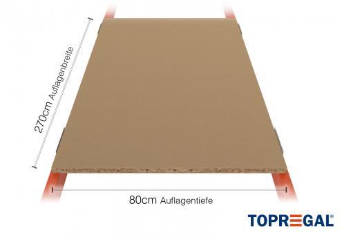 Palettenregal Regalboden aus Holz 270cm/80cm tief/38mm stark inkl. 4 Z-Bleche