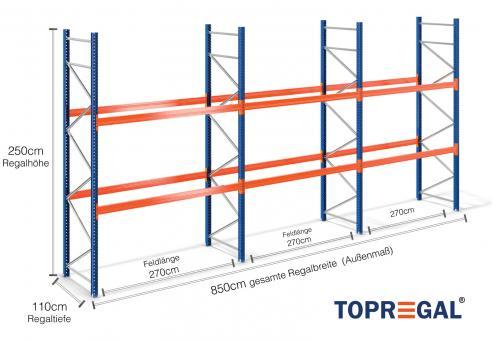8,5m Palettenregal (Typ: PR9000) 2,5m hoch / 110cm tief mit 2 Ebenen für 27 Europal.