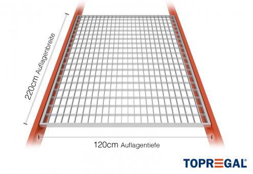 Lagerregal Gitterrost aus Stahl 220cm / 120cm tief (inkl 2x Tiefenstege)
