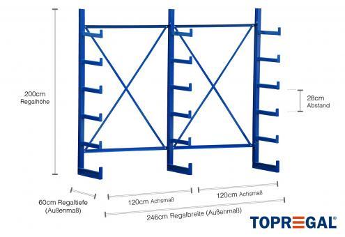 2,5m Kragarmregal (Typ: KR2500) 200cm hoch Einseitig mit 5 Ebenen 50cm tief
