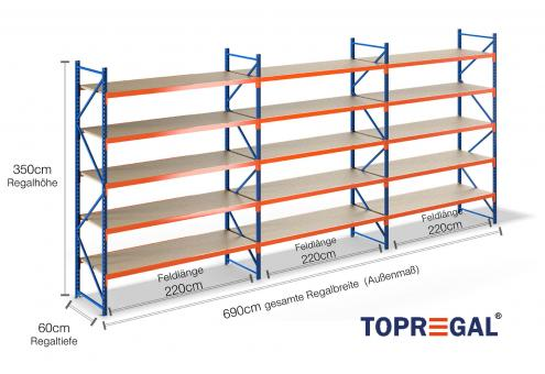 6,9m Lagerregal 350cm hoch / 60cm tief mit 5 Ebenen inkl. Holzböden