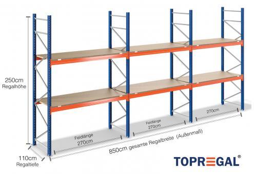 8,5m Industrieregal 2,5m hoch mit 2 Ebenen inkl. Regalböden