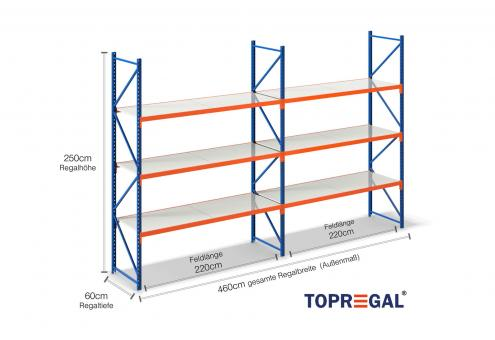 4,6m Lagerregal 250cm hoch / 60cm tief mit 3 Ebenen inkl. Stahlböden