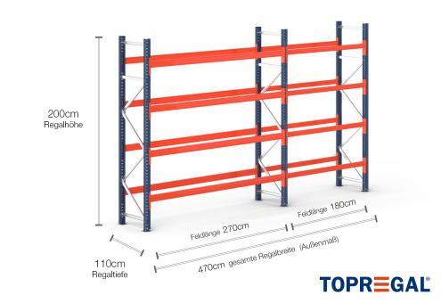 4,7m Palettenregal (Typ: PR9000) 2m hoch / 110cm tief mit 4 Ebenen für 25 Europal.