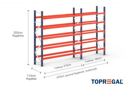 4,7m Palettenregal (Typ: PR9000) 2m hoch / 110cm tief mit 5 Ebenen für 30 Europal.