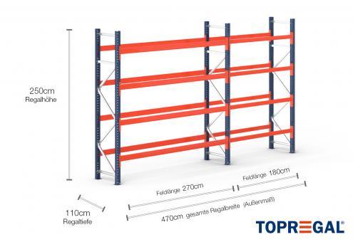 4,7m Palettenregal (Typ: PR9000) 2,5m hoch / 110cm tief mit 4 Ebenen für 25 Europal.