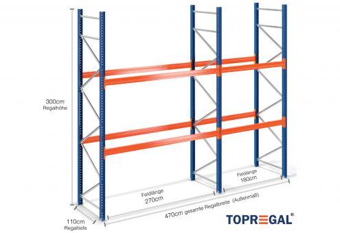 4,7m Palettenregal (Typ: PR9000) 3m hoch / 110cm tief mit 2 Ebenen für 15 Europal.