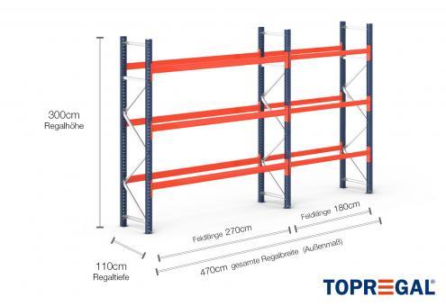 4,7m Palettenregal (Typ: PR9000) 3m hoch / 110cm tief mit 3 Ebenen für 20 Europal.