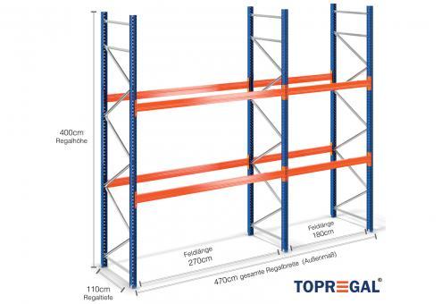 4,7m Industrieregal 4m hoch mit 2 Ebenen für 15 Europal.