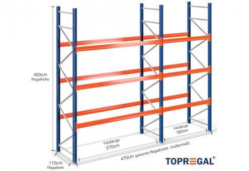 4,7m Hochregal 4m hoch mit 3 Ebenen für 20 Europal.