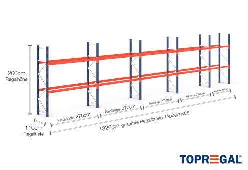 13,2m Palettenregal (Typ: PR9000) 2m hoch / 110cm tief mit 2 Ebenen für 42 Europal.