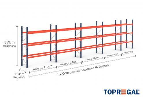 13,2m Palettenregal (Typ: PR9000) 3,5m hoch / 110cm tief mit 3 Ebenen für 56 Europal.
