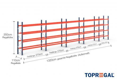 13,2m Palettenregal (Typ: PR9000) 3,5m hoch / 110cm tief mit 4 Ebenen für 70 Europal.
