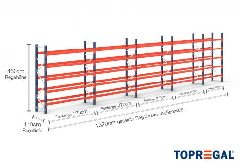 13,2m Palettenregal (Typ: PR9000) 4,5m hoch / 110cm tief mit 5 Ebenen für 84 Europal.