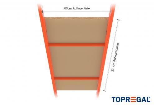 PR9000 Palettenregal Regalboden aus Holz 270cm/80cm tief/38mm stark inkl. 3 Tiefenstege