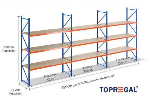 6,9m Lagerregal 250cm hoch / 80cm tief mit 3 Ebenen inkl. Holzböden