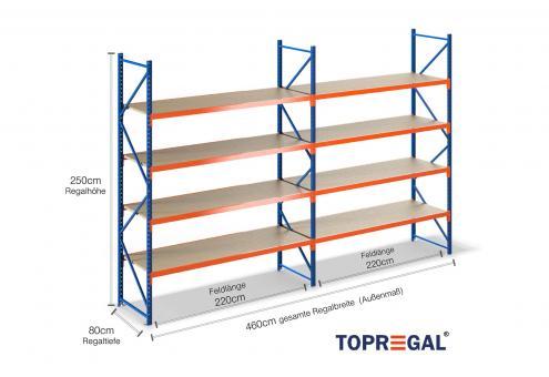 4,6m Lagerregal 250cm hoch / 80cm tief mit 4 Ebenen inkl. Holzböden