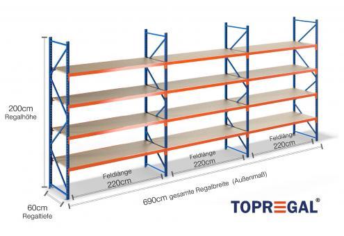 6,9m Lagerregal 200cm hoch / 60cm tief mit 4 Ebenen inkl. Holzböden