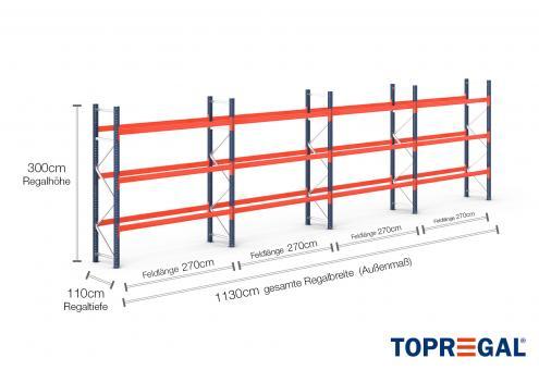 11,3m Palettenregal (Typ: PR9000) 3m hoch / 110cm tief mit 3 Ebenen für 48 Europal.