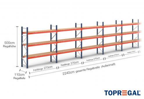 22,4m Palettenregal (Typ: PR9000) 5m hoch / 110cm tief mit 3 Ebenen inkl. Holzboden