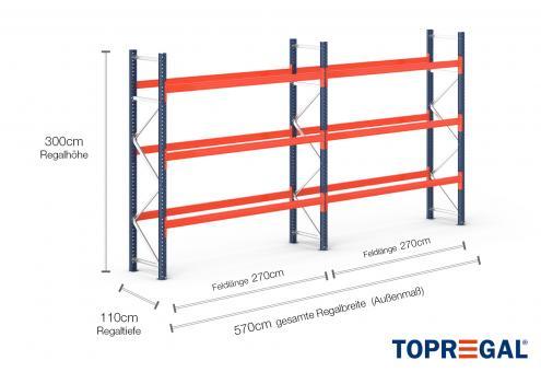 5,7m Palettenregal (Typ: PR9000) 3m hoch / 110cm tief mit 3 Ebenen für 24 Europal.