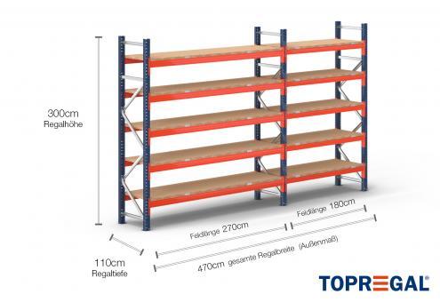 4,7m Palettenregal (Typ: PR9000) 3m hoch / 110cm tief mit 5 Ebenen inkl. Holzboden
