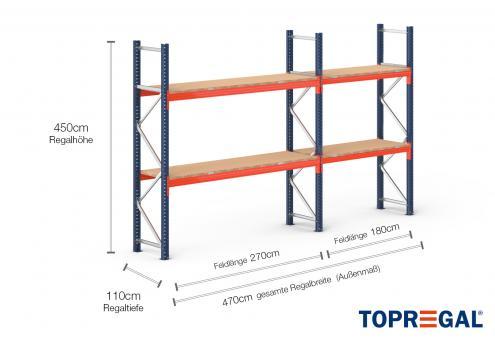4,7m Palettenregal (Typ: PR9000) 4,5m hoch / 110cm tief mit 2 Ebenen inkl. Holzboden