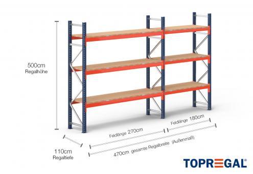 4,7m Palettenregal (Typ: PR9000) 5m hoch / 110cm tief mit 3 Ebenen inkl. Holzboden