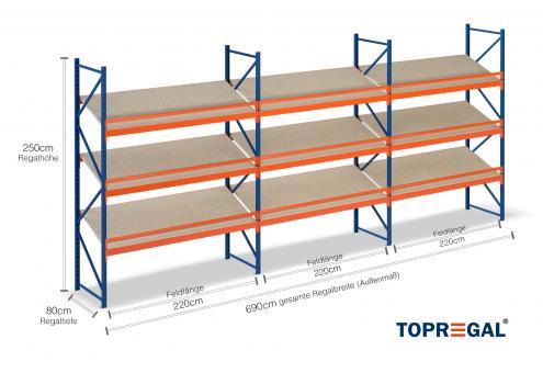 6,9m Schrägbodenregal 250cm hoch / 80cm tief mit 3 Ebenen inkl. Holzböden