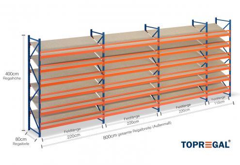8m Schrägbodenregal 400cm hoch / 80cm tief mit 6 Ebenen Holzböden
