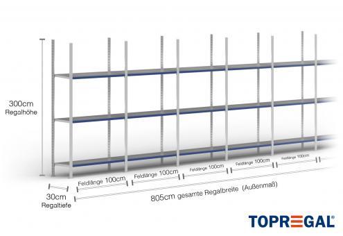 8m Ordnerregal 300cm hoch / 30cm tief mit 3 Ebenen inkl. Stahlböden, Fachlast: 200kg