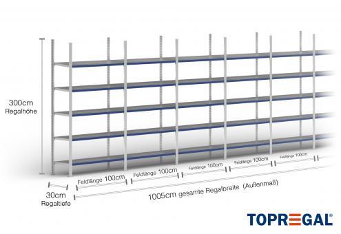 10m Ordnerregal 300cm hoch / 30cm tief mit 5 Ebenen inkl. Stahlböden, Fachlast: 200kg