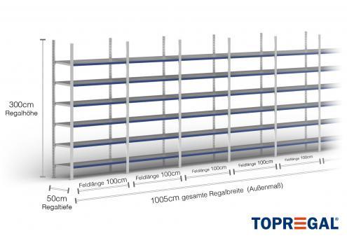 10m Fachbodenregal 300cm hoch / 50cm tief mit 6 Ebenen inkl. Stahlböden, Fachlast: 100kg