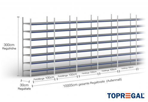 100m Ordnerregal 300cm hoch / 30cm tief mit 7 Ebenen inkl. Stahlböden, Fachlast: 100kg
